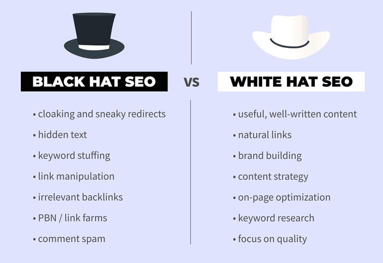 مقایسه سئو کلاه سیاه با سئو کلاه سفید